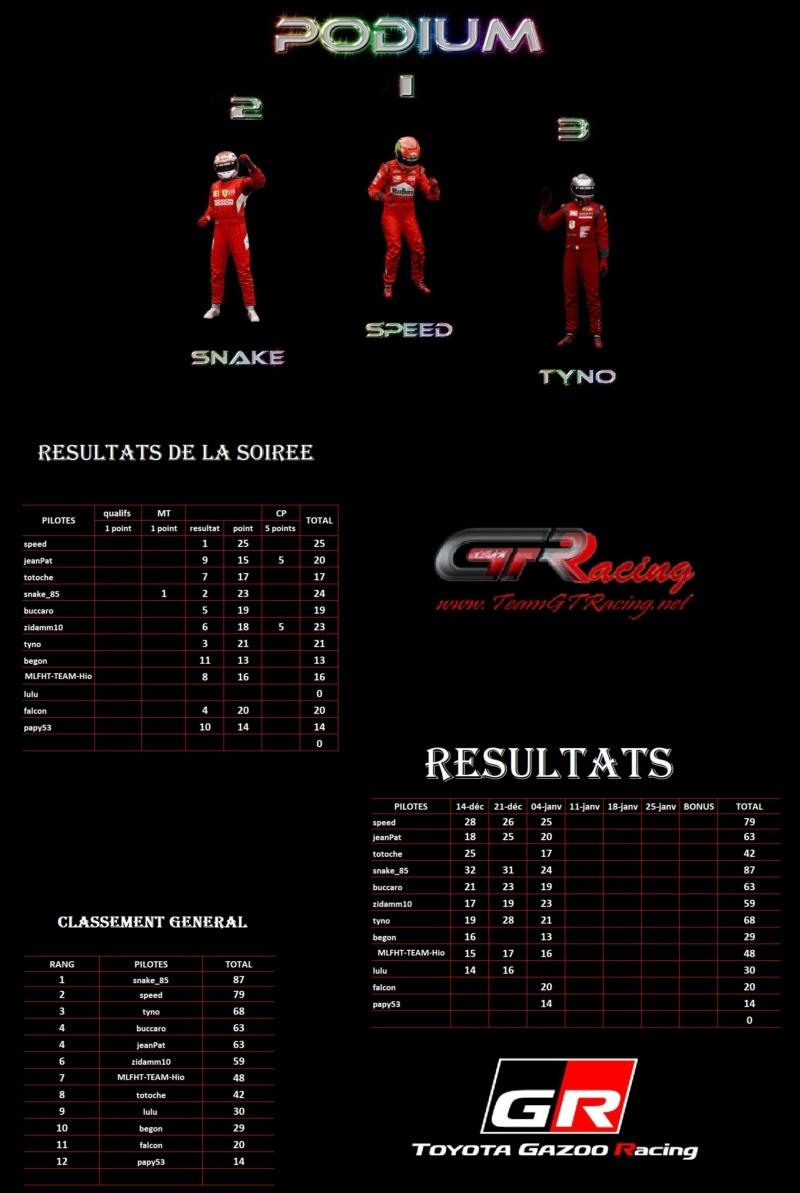 """Résultats 3ème manche Yaris GR """"High performance"""" '20 1er38"""