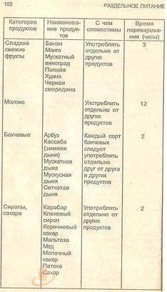 VESELĪBA / Здоровье - Питание 090f0810