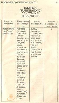 VESELĪBA / Здоровье - Питание 090fb110