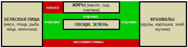 VESELĪBA / Здоровье - Питание 090fdc10