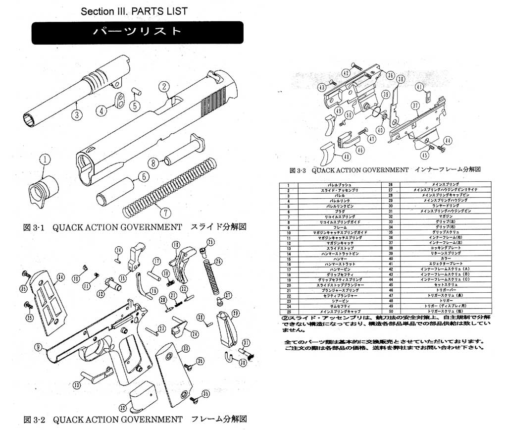 Hobby Fix Colt Government M1911A1 Photo Gallery and Exploded Diagram Gm_dis10