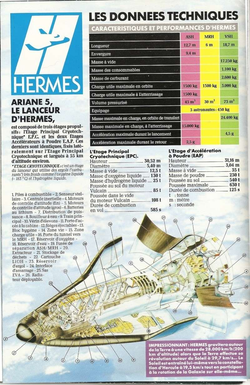 [HERMES] La carte d'HERMES. P210