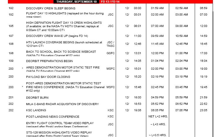[STS-128: Discovery] suivi de la mission. - Page 7 Sans_t13