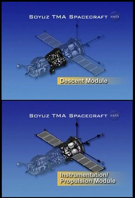 [ SOYOUZ TMA14 ] Retour sur terre 11/10/2009 - Page 2 Sans_t96