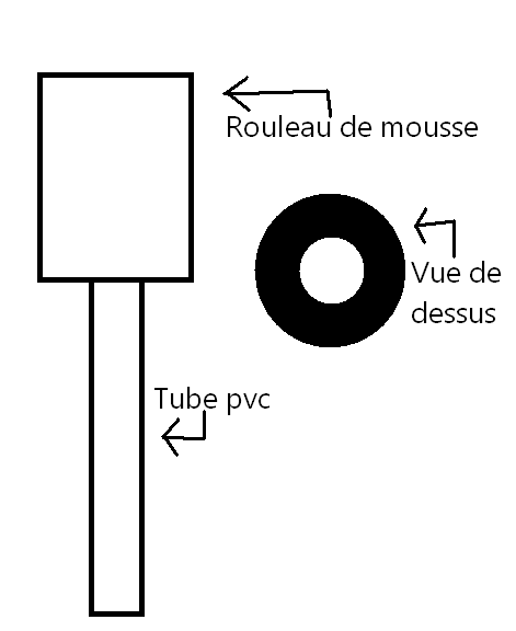 Lampe torche (non inflammable) Sans_t11