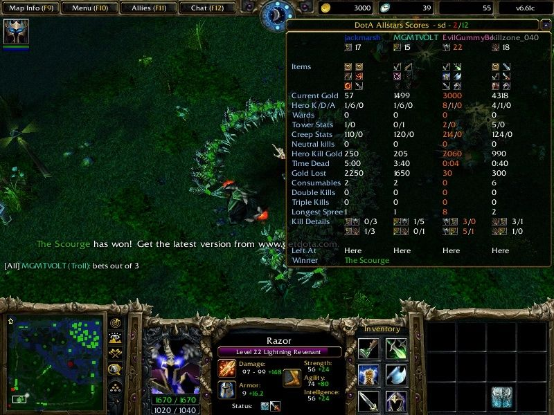 DotA 2v2 - Coming Soon - Page 3 W3ft-216