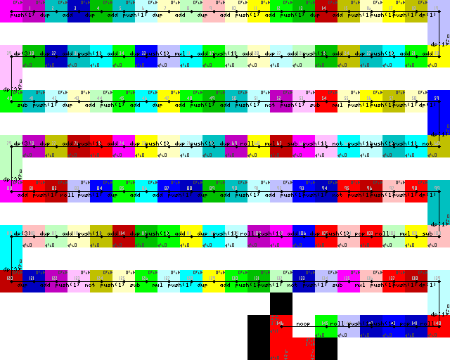 High Level Language Compiled to Piet Npiet-10