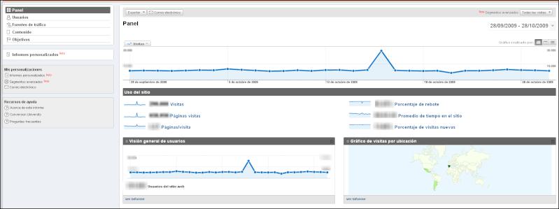 Posibilidad directa de poner su codigo Google Analytics Google25