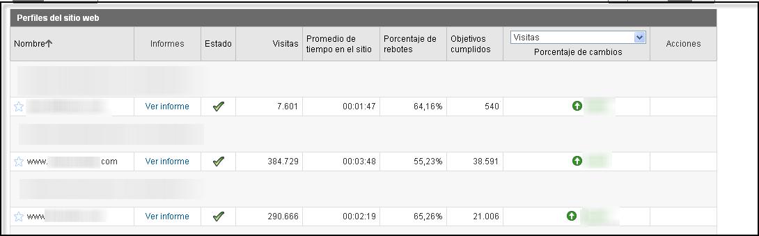 Posibilidad directa de poner su codigo Google Analytics Google26