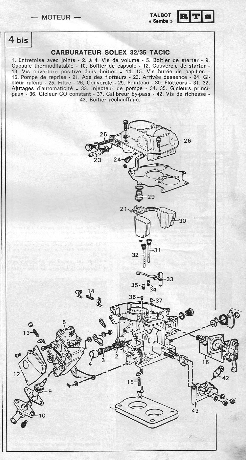 Information Carb Talbot12