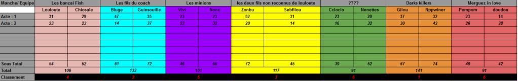 Binomes en folie  - Page 10 Gzonzo10