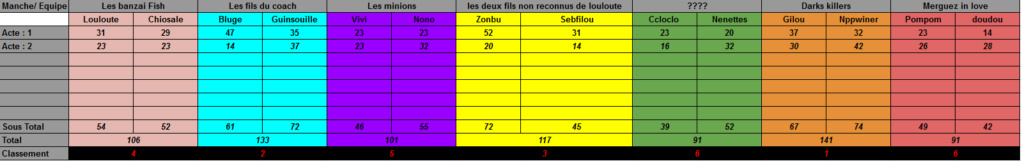 Binomes en folie  - Page 11 Gzonzo11
