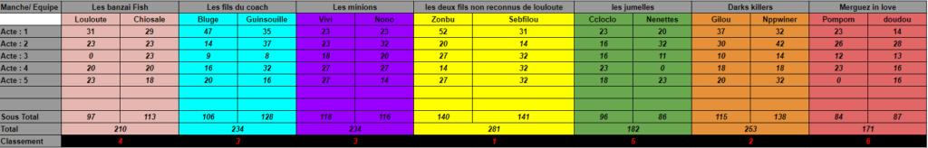 Binomes en folie  - Page 11 Gzonzo12