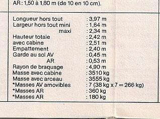 Hauteur 681-4s Numzor55