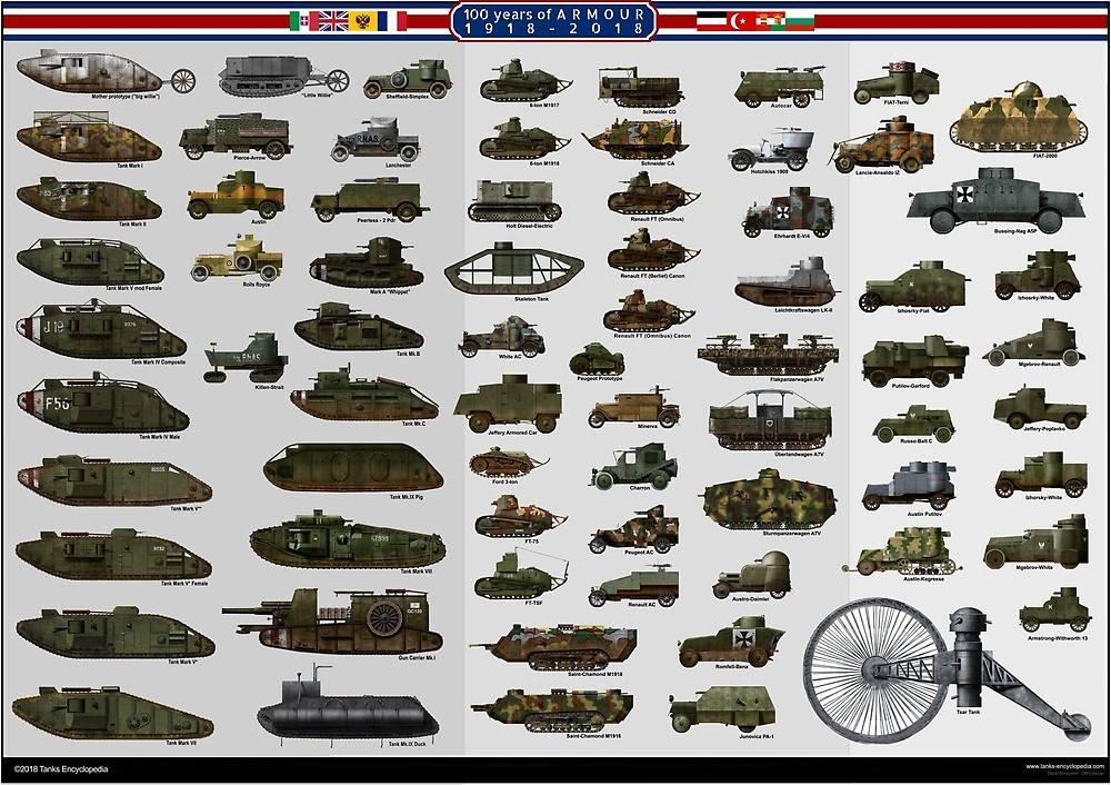 Tableau pour comparer la taille des différents chars Tanks_10