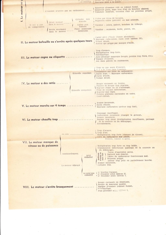 [DOC] Notice S3GD et S3GDS et feuillets publicitaires de 1937 Scn_0030