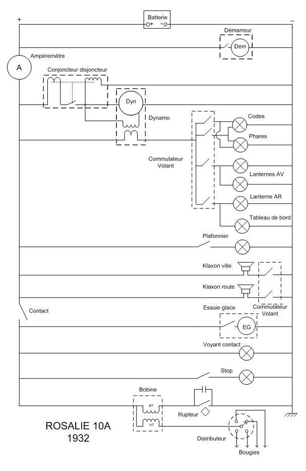 Schéma 10A Captur15