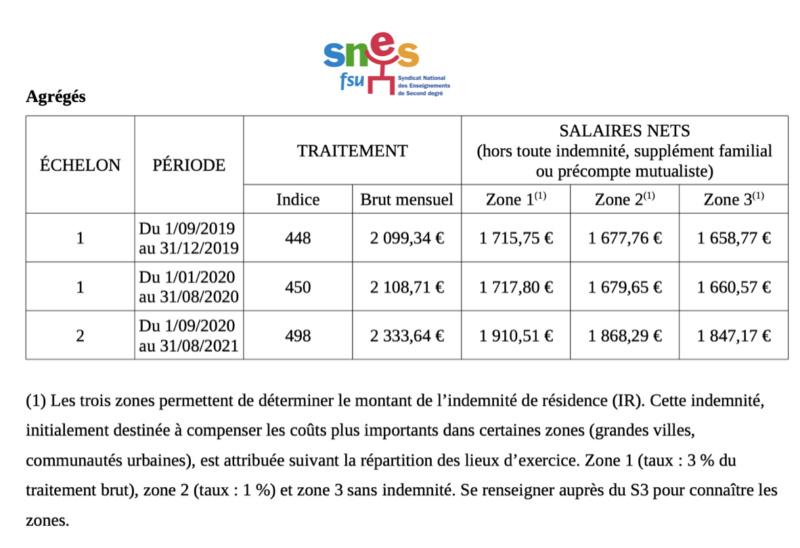 Salaire agrégé stagiaire  Captu106