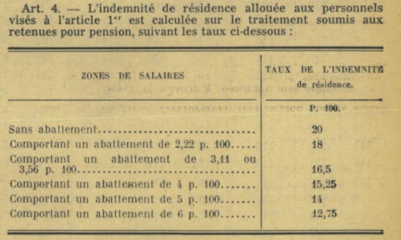 [Le Café pédagogique] Les recommandations explosives du Grenelle de l'éducation   - Page 16 Captu146