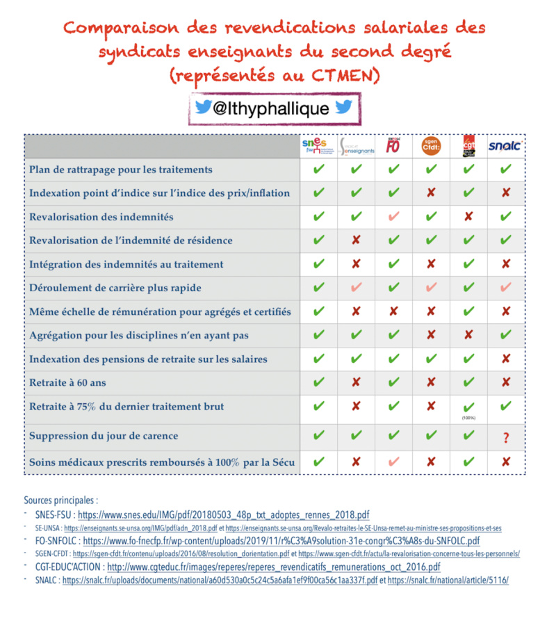[Le Café pédagogique] Les recommandations explosives du Grenelle de l'éducation   - Page 20 Captu152