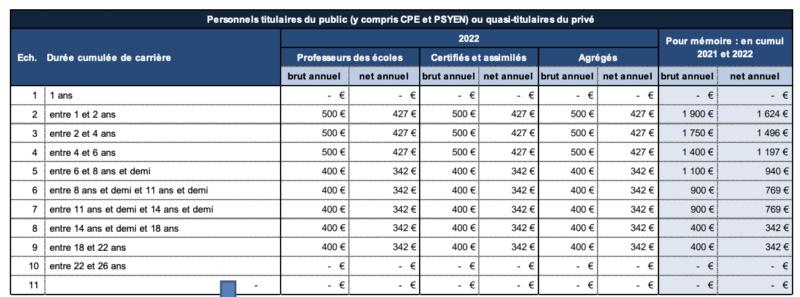 [Le Café pédagogique] Les recommandations explosives du Grenelle de l'éducation   - Page 27 Captu160