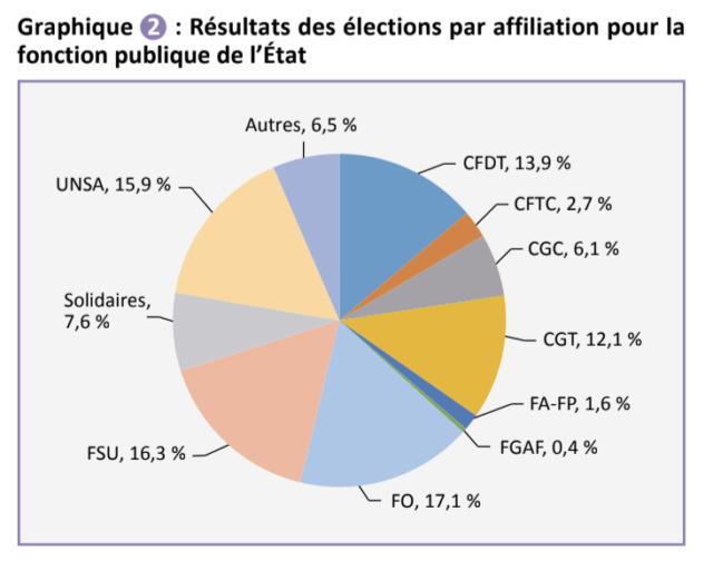 Élections professionnelles : votez SVP ! - Page 16 Captur38
