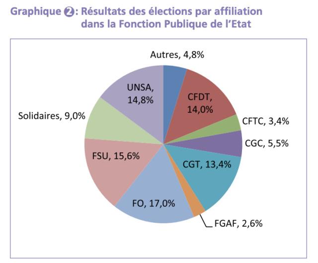 Élections professionnelles : votez SVP ! - Page 16 Captur39