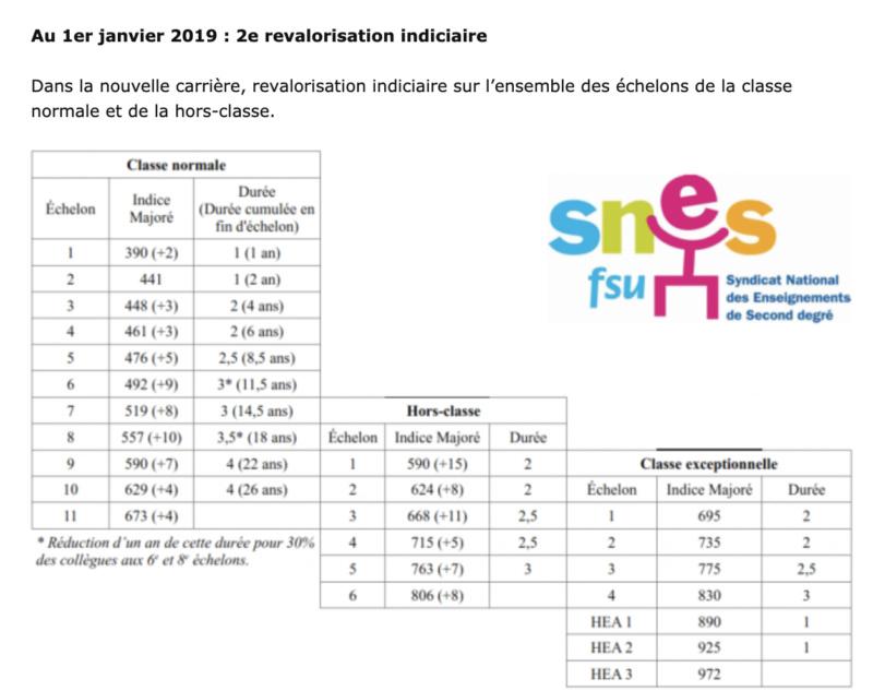 Blanquer annonce une augmentation de 300€ annuels en moyenne pour 2020 - Page 3 Captur79