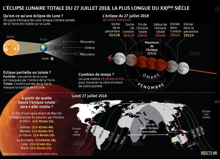 The Moon/La Lune. Infogr10