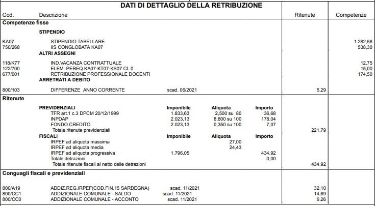 Bonus Fiscale DL 3/2020 non presente in busta. 1110