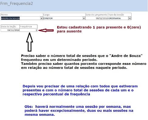 [Resolvido]Calcular a frequência de uma pessoa em um determinado período Tela_f10