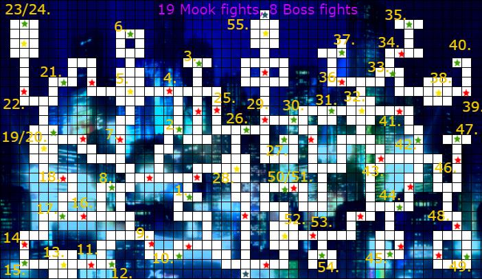 Aggravated Assault [Cadet Dungeon Dash] City_d10
