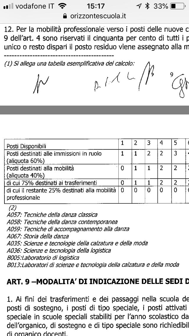 priorità tra trasferimenti interprovinciali e mobilità professionale - Pagina 2 B90bd110