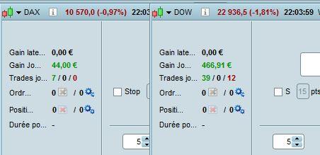 Jeudi 20 décembre 2018 : file de trading options, CFD, futures - Page 4 Trade211