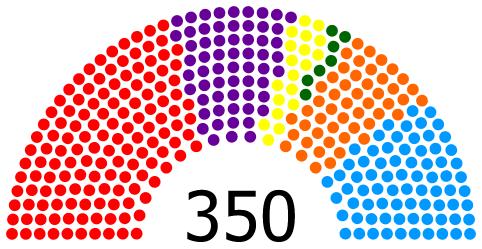 [El País] ENCUESTA | El PSOE se dispara. Congre10