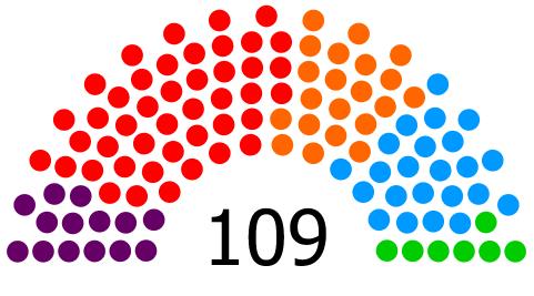 [El País] ENCUESTA   El PSOE ganaría en Andalucía y podría gobernar con el apoyo de Unidos Podemos. Encues10