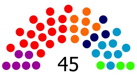 [El País] ENCUESTA | Sondeos de cara a las próximas elecciones autonómicas y forales. Encues13