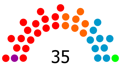 [El País] ENCUESTA | Sondeos de cara a las próximas elecciones autonómicas y forales. Encues14