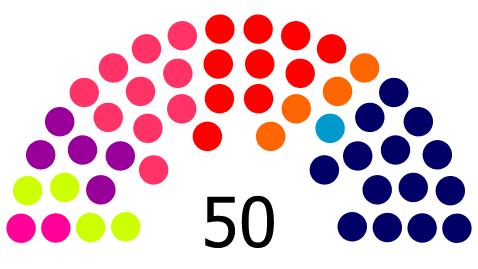 [El País] ENCUESTA | Sondeos de cara a las próximas elecciones autonómicas y forales. Encues15