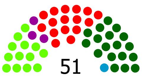 [El País] ENCUESTA | Sondeos de cara a las próximas elecciones autonómicas y forales. Encues17