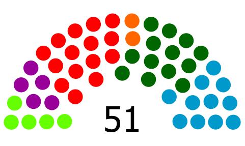 [El País] ENCUESTA | Sondeos de cara a las próximas elecciones autonómicas y forales. Encues18