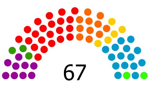 [El País] ENCUESTA | Sondeos de cara a las próximas elecciones autonómicas y forales. Encues19