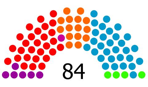 [El País] ENCUESTA | Sondeos de cara a las próximas elecciones autonómicas y forales. Encues20