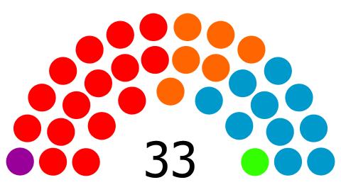 [El País] ENCUESTA | Sondeos de cara a las próximas elecciones autonómicas y forales. Encues21