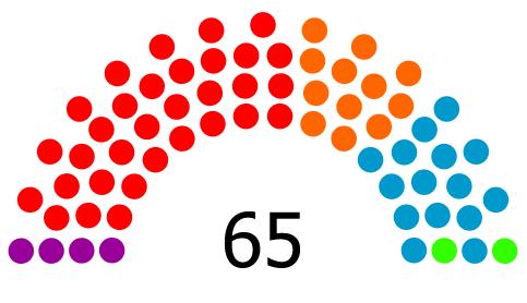 [El País] ENCUESTA | Sondeos de cara a las próximas elecciones autonómicas y forales. Encues23