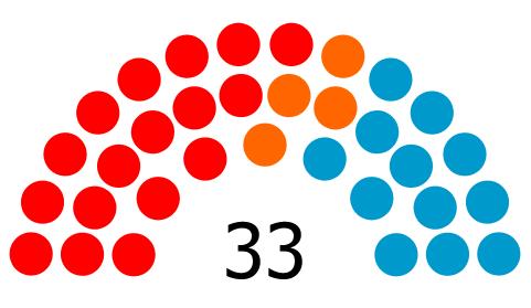 [El País] ENCUESTA | Sondeos de cara a las próximas elecciones autonómicas y forales. Encues24