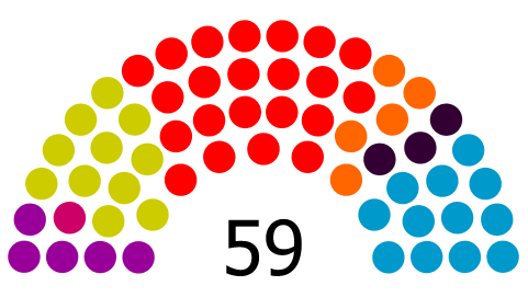 [El País] ENCUESTA | Sondeos de cara a las próximas elecciones autonómicas y forales. Encues26