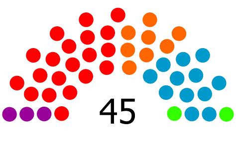 [El País] ENCUESTA | Sondeos de cara a las próximas elecciones autonómicas y forales. Encues27