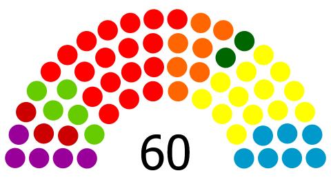 [El País] ENCUESTA | Sondeos de cara a las próximas elecciones autonómicas y forales. Encues28