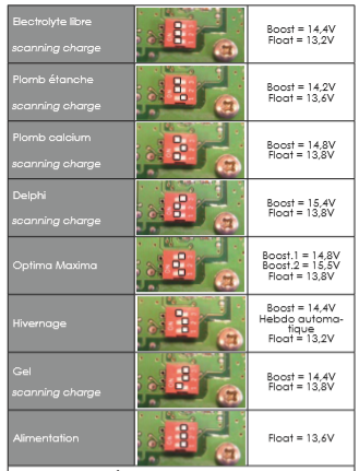 batteries de servitude sur un oceanis 31 - Page 2 Captur11